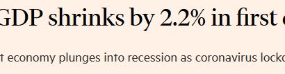 德国一季度GDP下降2.2% 陷入衰退